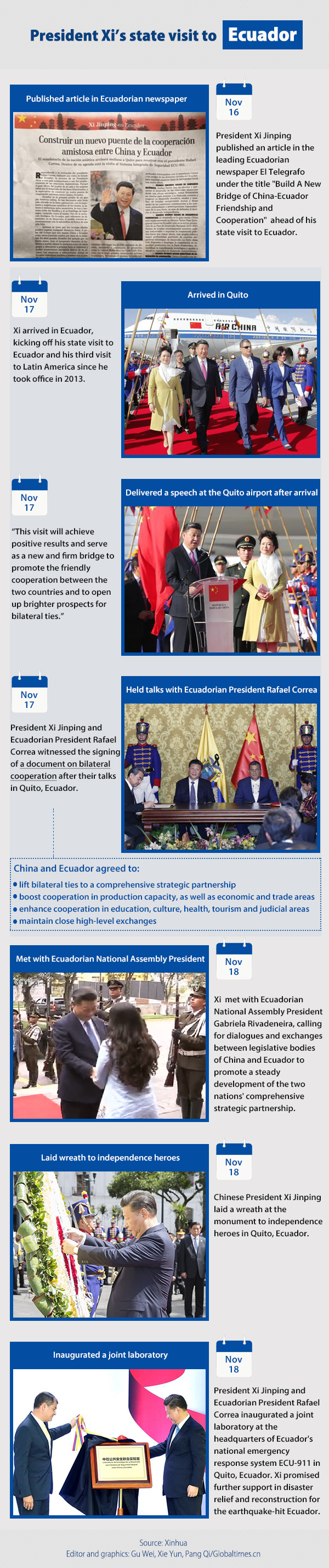 Graphic:Globaltimes.cn