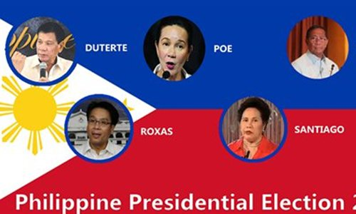 Philippine Presidential Election 2016