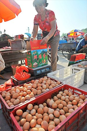 A vendor weighs a box of eggs at a wet market in Qingzhou, Shandong Province, Tuesday. According to the Xinhua News Agency's monitoring system, nationwide egg prices have jumped by more than 20 percent over the past two months, reaching an average of 11.12 yuan ($1.82) per kilogram as of Monday. Photo: CFP