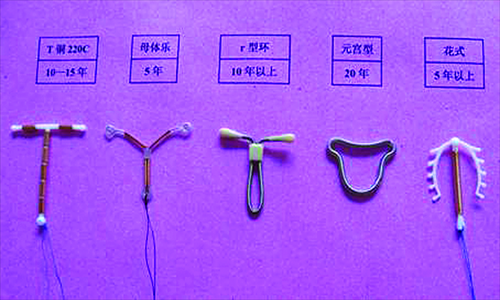A variety of contraceptive devices are displayed. Different devices have different duration periods. Photo: baike.baidu.com