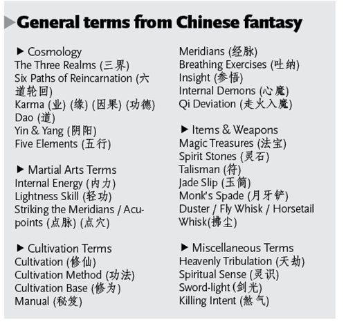 Translated Chinese online literature making huge waves in overseas
