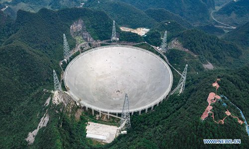 Chinese astronomers to search for cradles of new suns with FAST