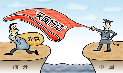 China's central authorities promote memes