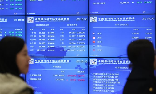 Two women look at a screen for the interbank lending rate in the National Association of Financial Market Institutional Investors in Beijing. File photo: CFP