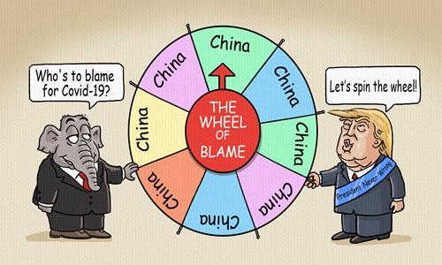 trump against China