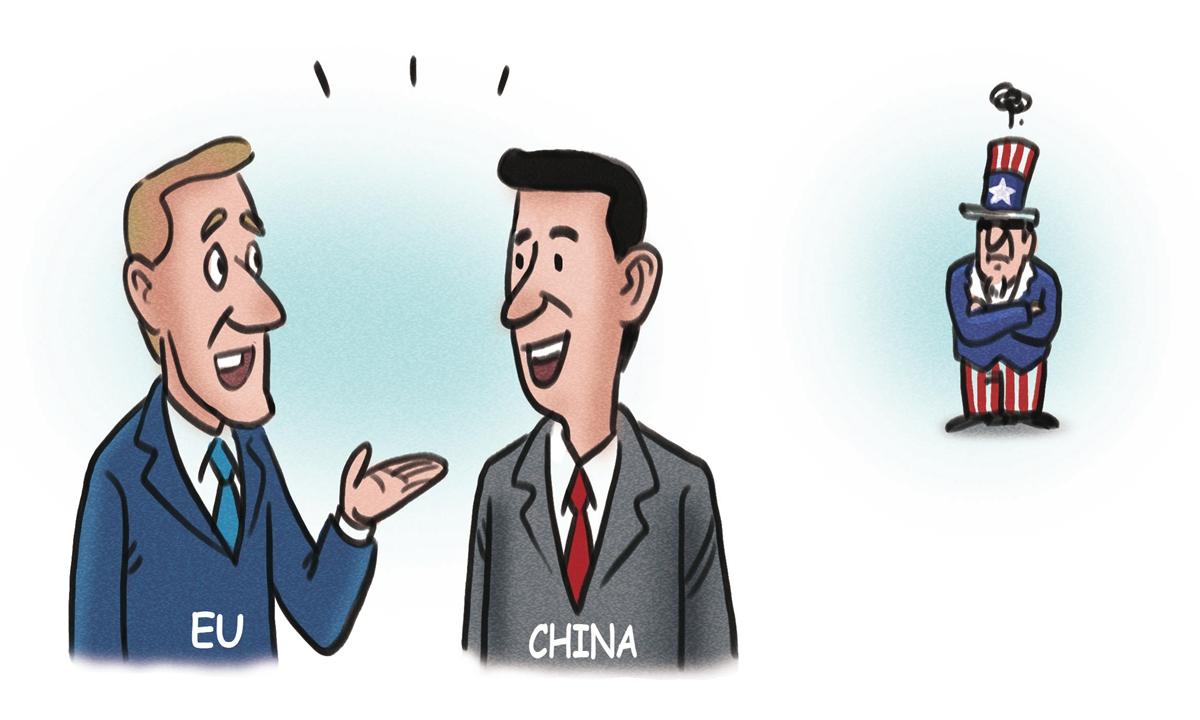 China-EU-US Illustration: Liu Rui/GT