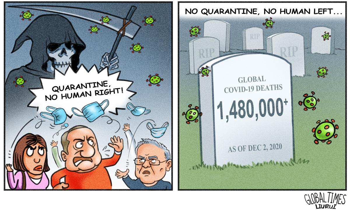 Human rights or human life? Illustration: Liu Rui/GT