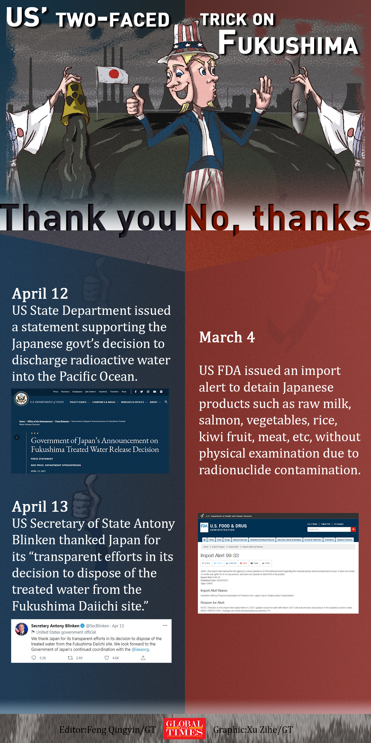 US' two-faced trick on Fukushima.Infographic: Feng Qingyin and Xu Zihe/GT