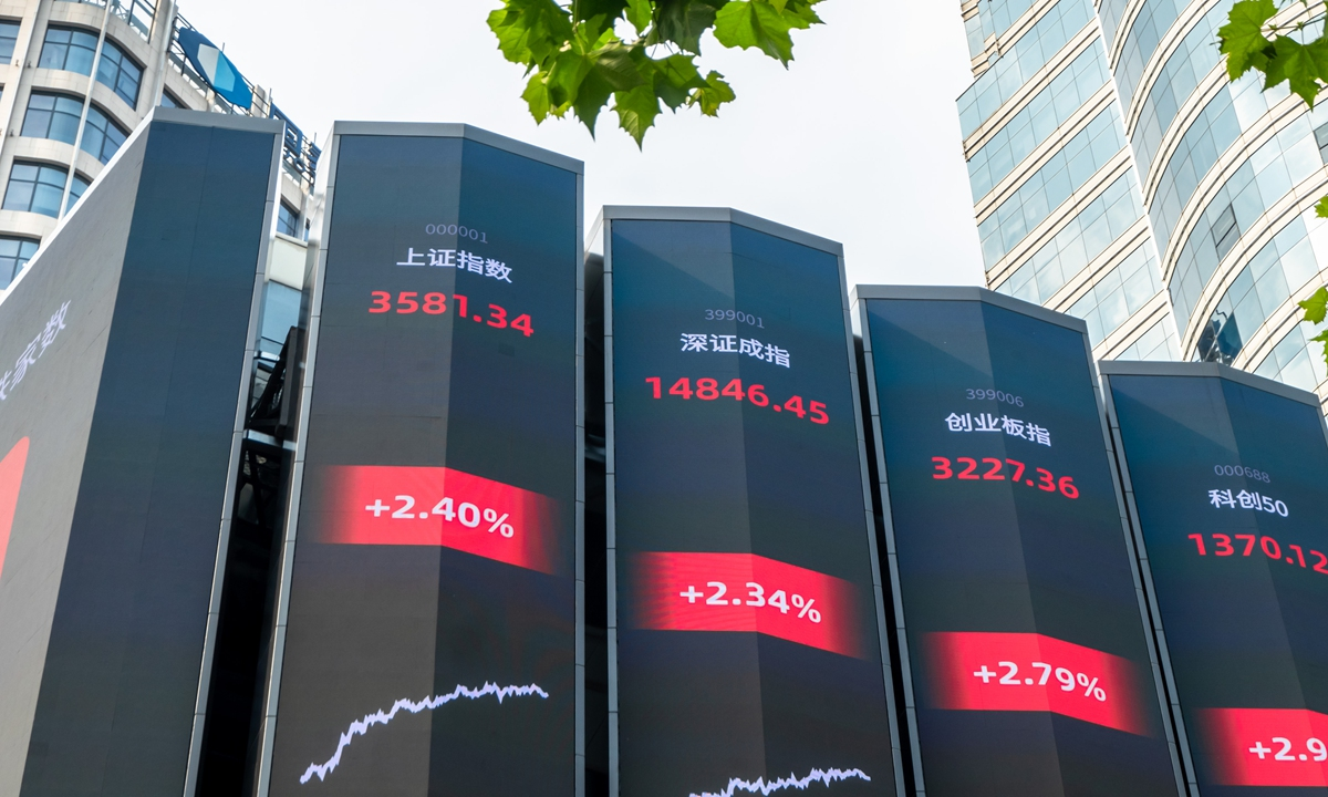 Chinese stock indices on May 25, 2021 Photo: VCG