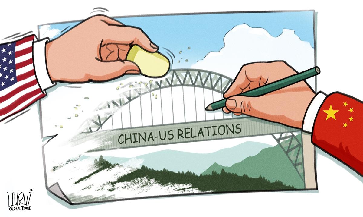 China-US relationship. Illustration: Liu Rui/Global Times