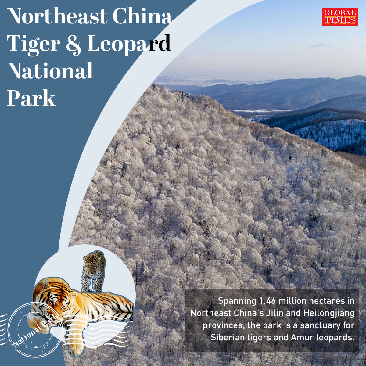 China's first batch national parks Graphic: Feng Qingyin/GT