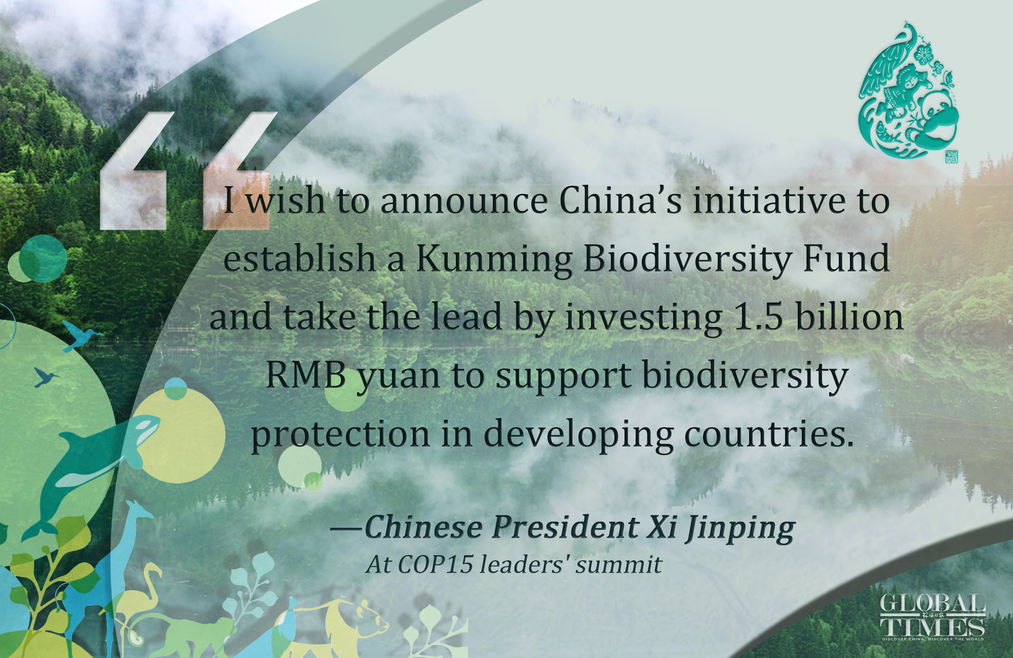 Highlights of Xi' speech at COP15 leaders' summit Graphic: Yu Tianjiao/GT